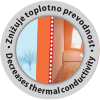Thermo - znižuje toplotno prevodnost